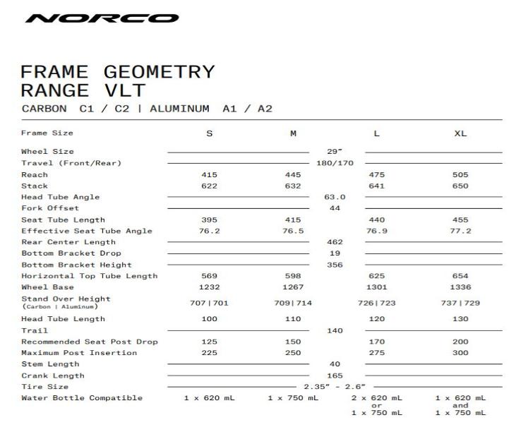 Norco 21 RANGE VLT C1